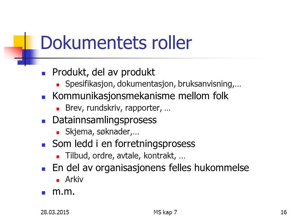28.03.2015MS kap 716 Dokumentets roller Produkt, del av produkt Spesifikasjon, dokumentasjon, bruksanvisning,… Kommunikasjonsmekanisme mellom folk Bre