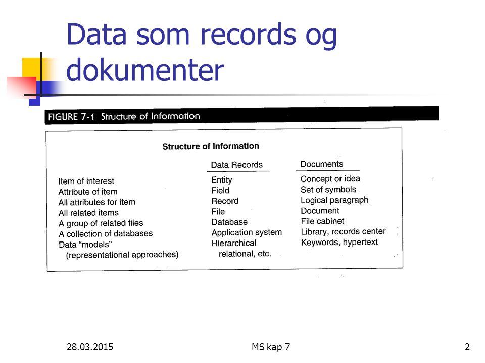28.03.2015MS kap 733 Dynamiske sider Web sider genereres ut fra underliggende databaser Greit, dette blir record -> dokument (helt formalisert) Web sidene blir dynamiske Med XML kan vi definere data på høyere formaliseringsnivåer, legger grunnlaget for B2B