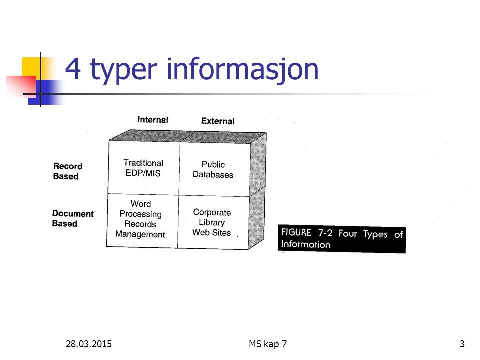 28.03.2015MS kap 73 4 typer informasjon