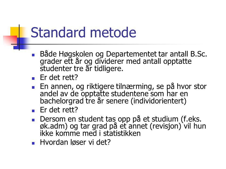 Standard metode Både Høgskolen og Departementet tar antall B.Sc. grader ett år og dividerer med antall opptatte studenter tre år tidligere. Er det ret