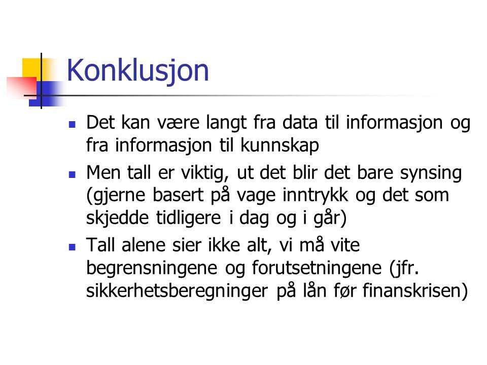 Konklusjon Det kan være langt fra data til informasjon og fra informasjon til kunnskap Men tall er viktig, ut det blir det bare synsing (gjerne basert