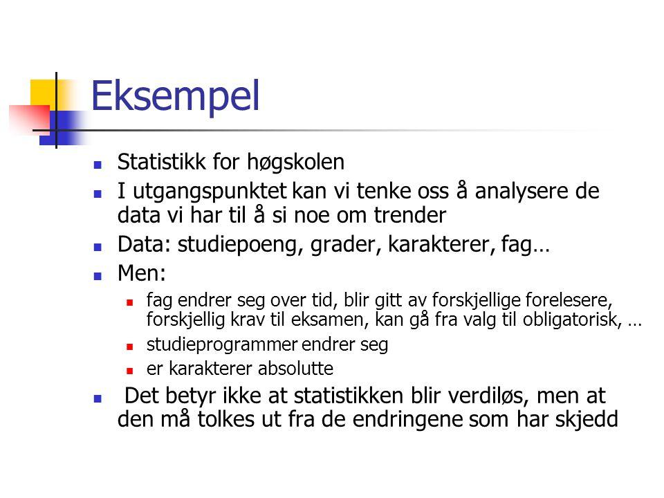 Eksempel Statistikk for høgskolen I utgangspunktet kan vi tenke oss å analysere de data vi har til å si noe om trender Data: studiepoeng, grader, kara