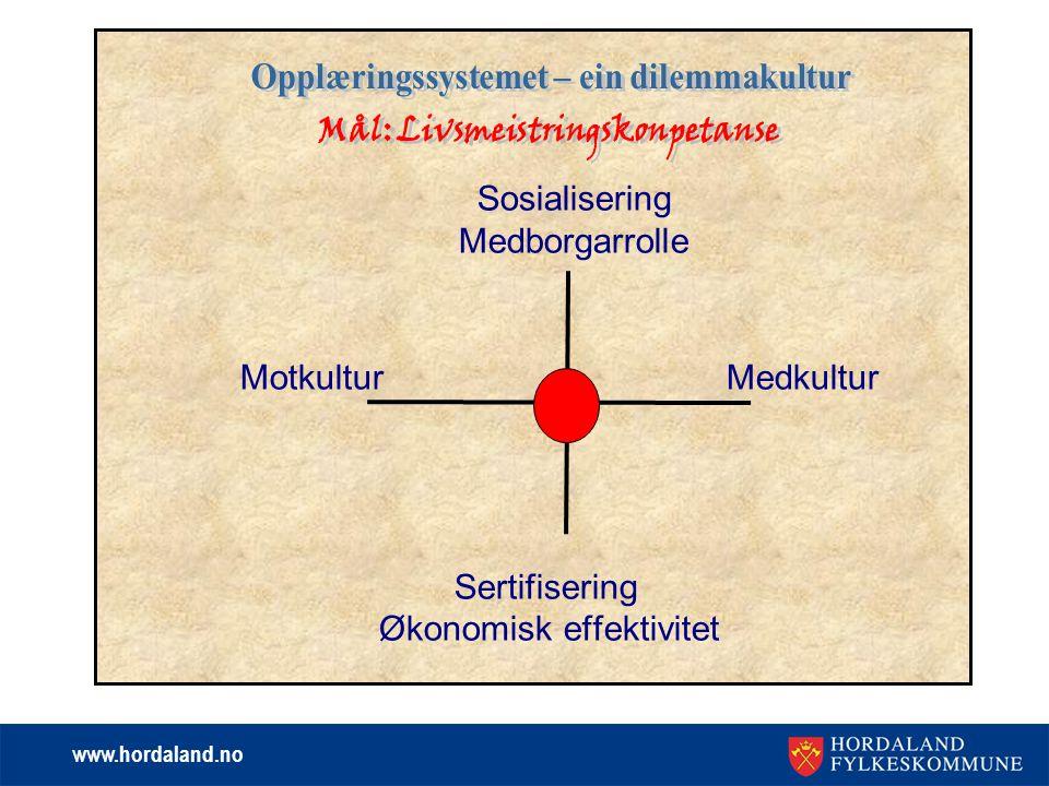 www.hordaland.no Sosialisering Medborgarrolle Motkultur Medkultur Sertifisering Økonomisk effektivitet