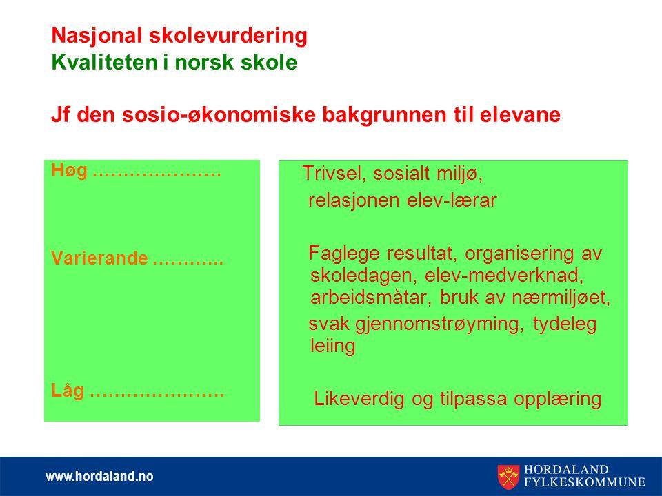 www.hordaland.no Nasjonal skolevurdering Kvaliteten i norsk skole Jf den sosio-økonomiske bakgrunnen til elevane Høg ………………… Varierande ………...