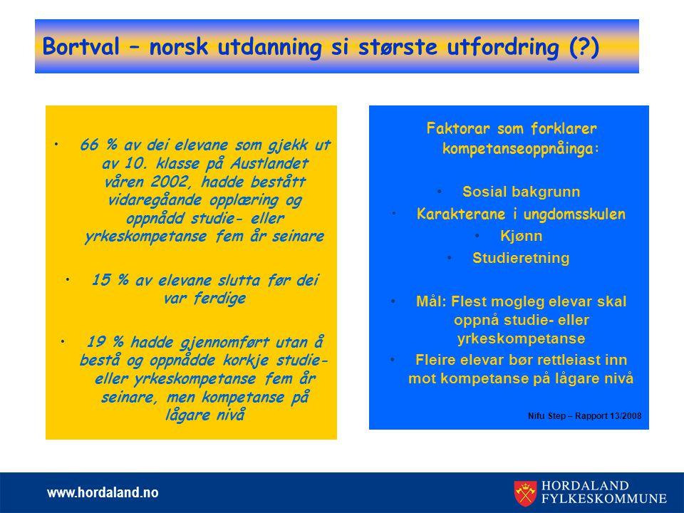 Bortval – norsk utdanning si største utfordring ( ) 66 % av dei elevane som gjekk ut av 10.