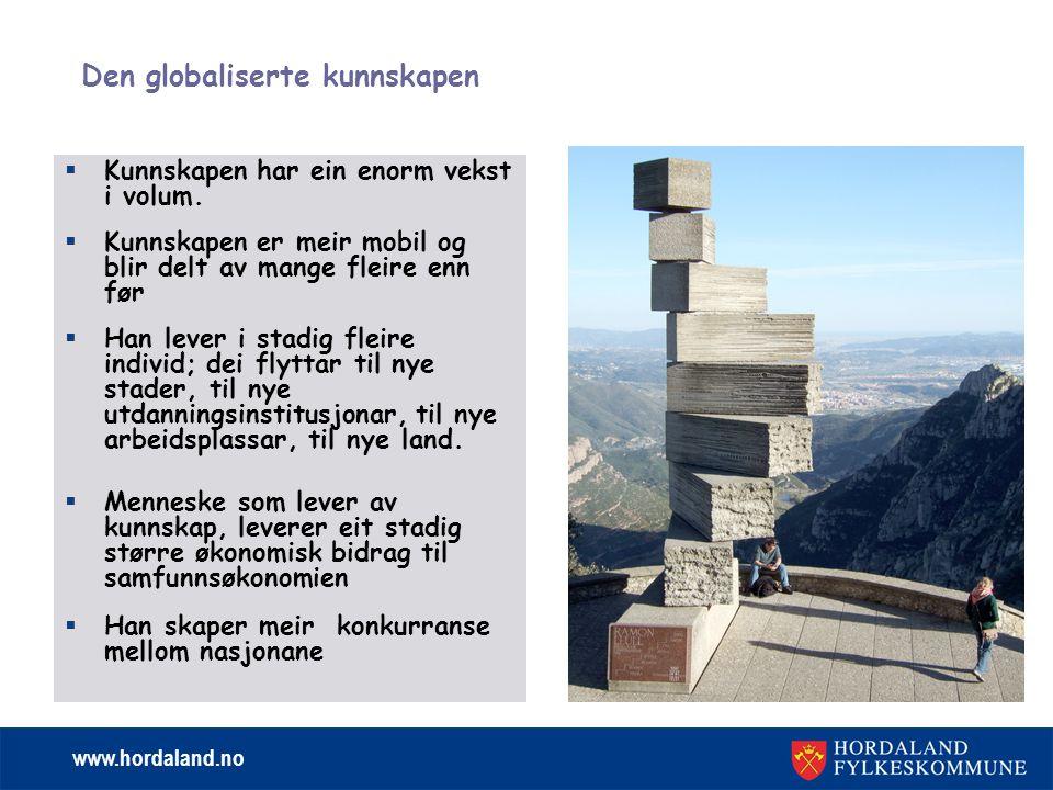 www.hordaland.no Den globaliserte kunnskapen  Kunnskapen har ein enorm vekst i volum.