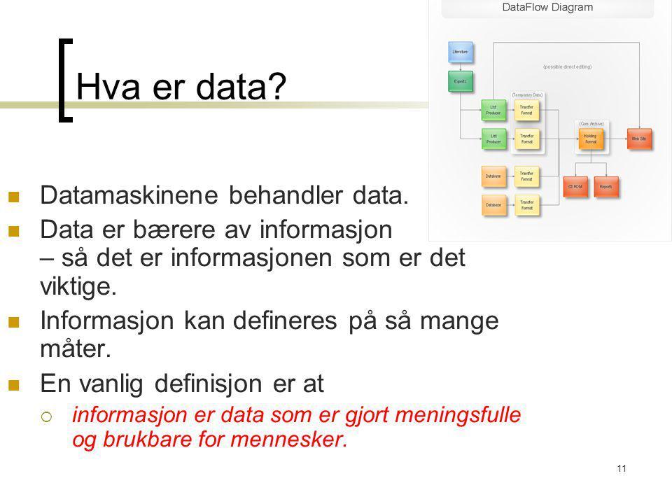 11 Hva er data? Datamaskinene behandler data. Data er bærere av informasjon – så det er informasjonen som er det viktige. Informasjon kan defineres på