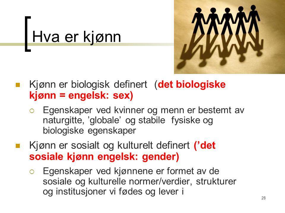 28 Hva er kjønn Kjønn er biologisk definert (det biologiske kjønn = engelsk: sex)  Egenskaper ved kvinner og menn er bestemt av naturgitte, 'globale'