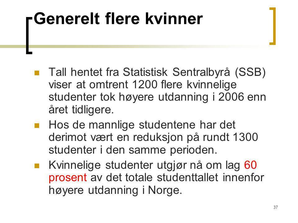 37 Generelt flere kvinner Tall hentet fra Statistisk Sentralbyrå (SSB) viser at omtrent 1200 flere kvinnelige studenter tok høyere utdanning i 2006 en