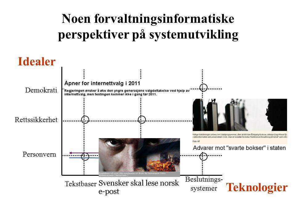 Noen forvaltningsinformatiske perspektiver på systemutvikling Personvern Rettssikkerhet Demokrati DatabaserTekstbaser Beslutnings- systemer Idealer Teknologier