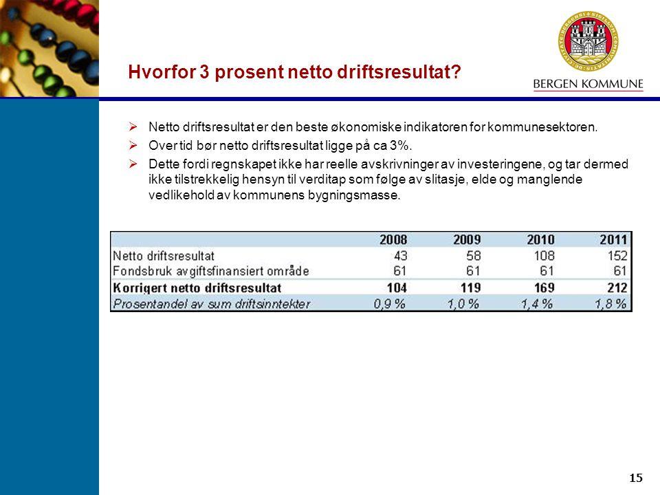 15 Hvorfor 3 prosent netto driftsresultat?  Netto driftsresultat er den beste økonomiske indikatoren for kommunesektoren.  Over tid bør netto drifts