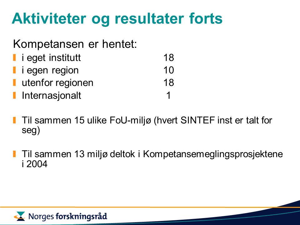 Aktiviteter og resultater forts Kompetansen er hentet: i eget institutt18 i egen region10 utenfor regionen18 Internasjonalt 1 Til sammen 15 ulike FoU-