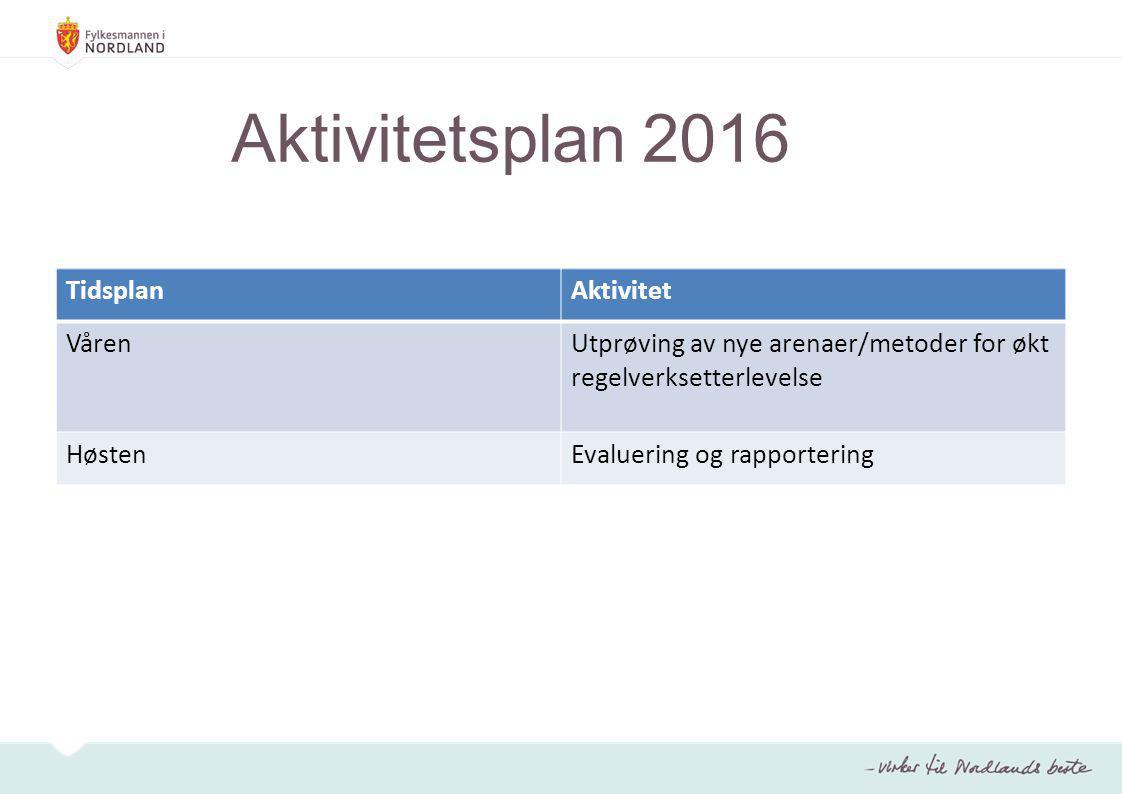 Aktivitetsplan 2016 TidsplanAktivitet VårenUtprøving av nye arenaer/metoder for økt regelverksetterlevelse HøstenEvaluering og rapportering