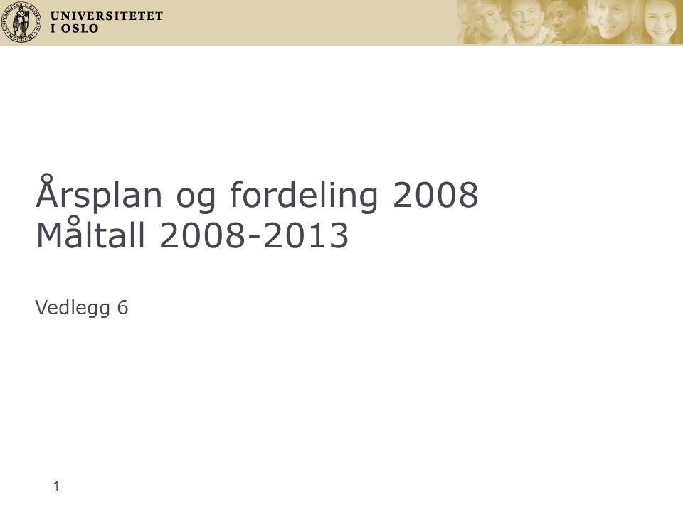 1 Årsplan og fordeling 2008 Måltall 2008-2013 Vedlegg 6