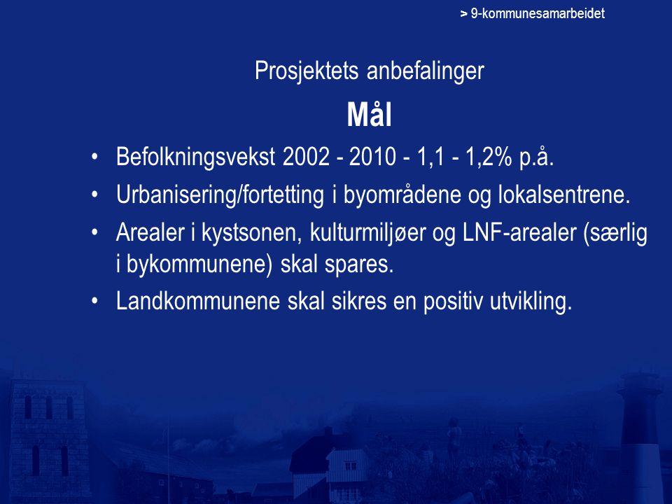 > 9-kommunesamarbeidet Prosjektets anbefalinger Mål Befolkningsvekst 2002 - 2010 - 1,1 - 1,2% p.å. Urbanisering/fortetting i byområdene og lokalsentre