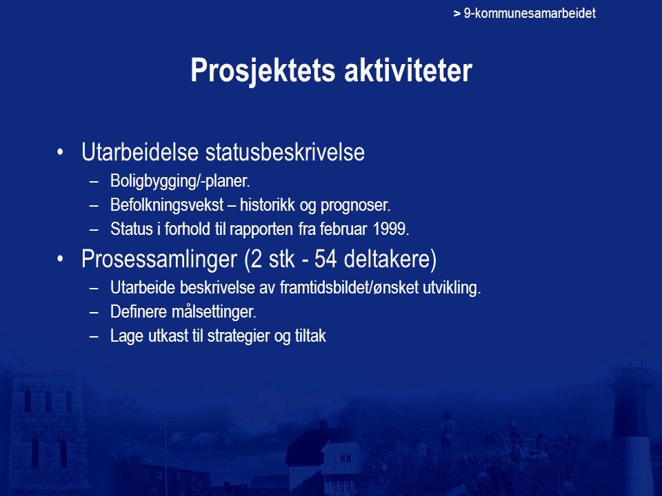 > 9-kommunesamarbeidet Prosjektets aktiviteter Utarbeidelse statusbeskrivelse –Boligbygging/-planer. –Befolkningsvekst – historikk og prognoser. –Stat