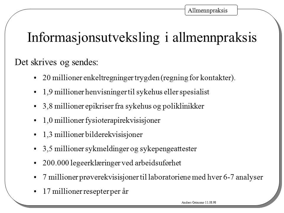 Anders Grimsmo 11.08.98 Allmennpraksis Informasjonsutveksling i allmennpraksis 20 millioner enkeltregninger trygden (regning for kontakter). 1,9 milli