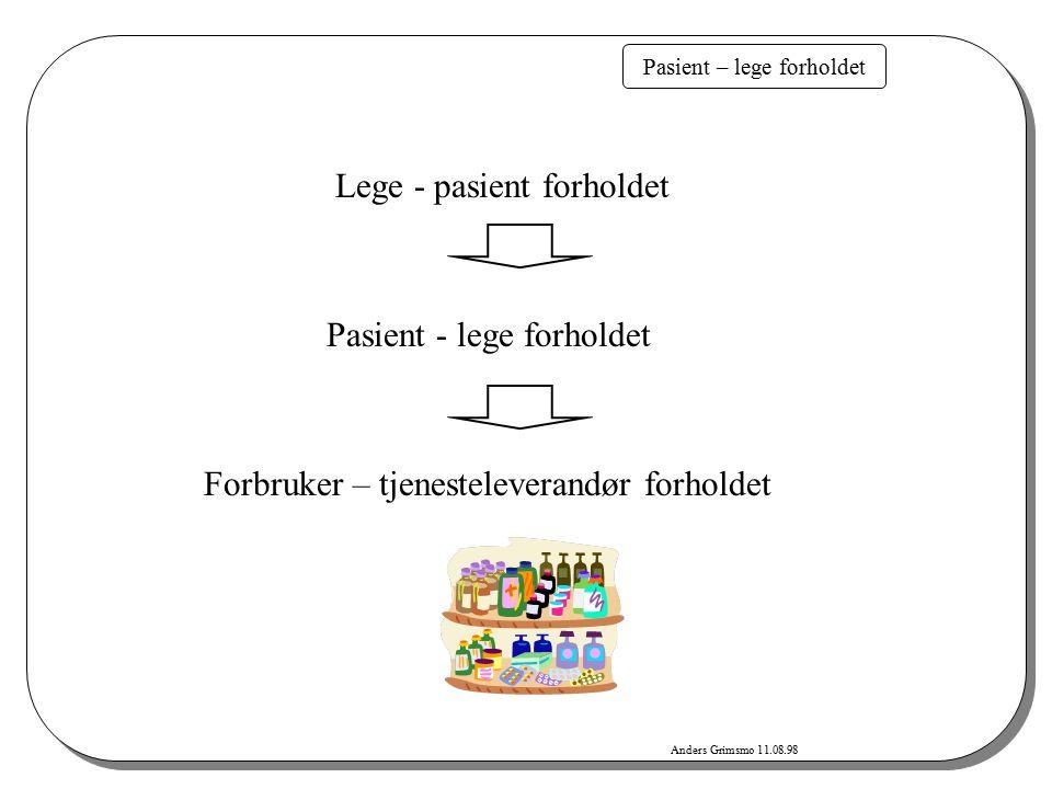 Anders Grimsmo 11.08.98 Lege - pasient forholdet Pasient - lege forholdet Forbruker – tjenesteleverandør forholdet Pasient – lege forholdet