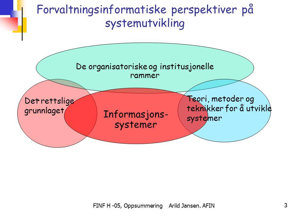 FINF H -05, Oppsummering Arild Jansen.AFIN 14 3 nivåer av organisatorisk praksis 1.