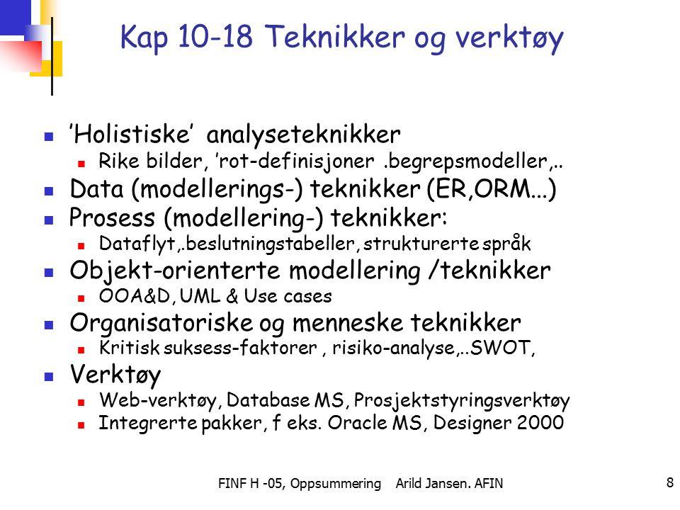 FINF H -05, Oppsummering Arild Jansen.AFIN 9 Metodologier og rammeverk (kap.