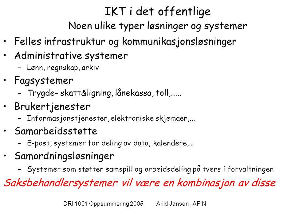 DRI 1001 Oppsummering 2005 Arild Jansen, AFIN Oppsummering: IKT i det offentlige Viktigste mål for bruk av IKT i staten –Rasjonalisering og effektivisering –Bedre tjenester mot brukerne (brukerorientering) –Bedre samspill med næringslivet –Styrke demokratiet Men det er en rekke utfordringer : –Sikkerhet og infrastruktur for digital signatur –Gjenbruk av data og datautveksling på tvers men samtidig sikre datakvalitet –Bedre kommunikasjon og samvirke mellom etatene