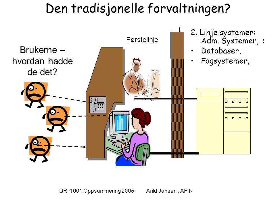 DRI 1001 Oppsummering 2005 Arild Jansen, AFIN E-forvaltning fase IV- nesten sjølbetjening .