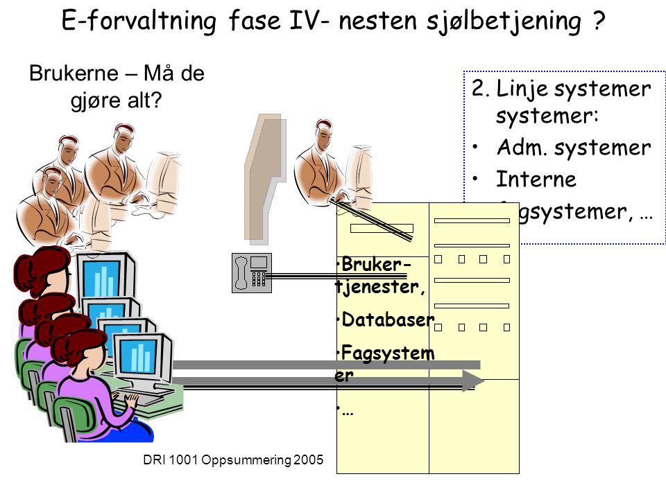 DRI 1001 Oppsummering 2005 Arild Jansen, AFIN Er teknologi utviklingen lineær (forutsigbar) .