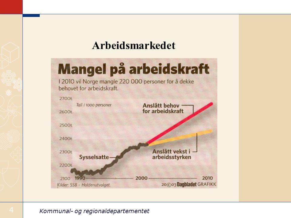 Kommunal- og regionaldepartementet 4 Arbeidsmarkedet