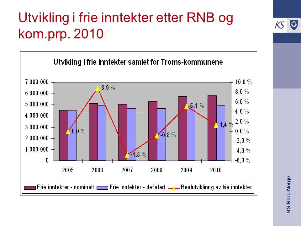 KS Nord-Norge Fordeling av ekstra bevilgning til frie inntekter i RNB 2009, (mill.