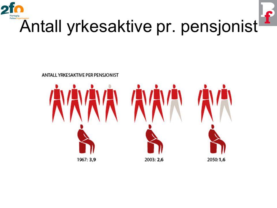 Folkepensjonskomiteen 1962 utrede pensjonspørsmålet i hele sin bredde med sikte på at alle i samfunnet skal være sikret en inntekt i sin alderdom som står i rimelig forhold til den arbeidsinntekt de har hatt