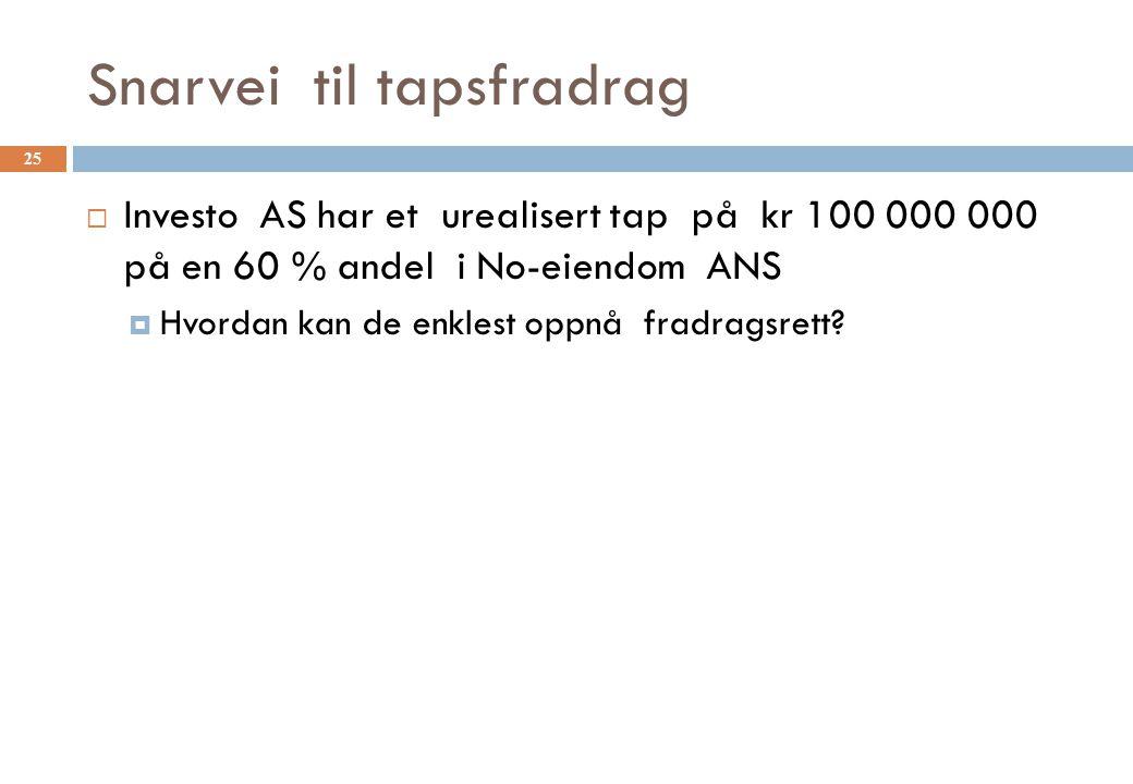 Snarvei til tapsfradrag  Investo AS har et urealisert tap på kr 100 000 000 på en 60 % andel i No-eiendom ANS  Hvordan kan de enklest oppnå fradrags
