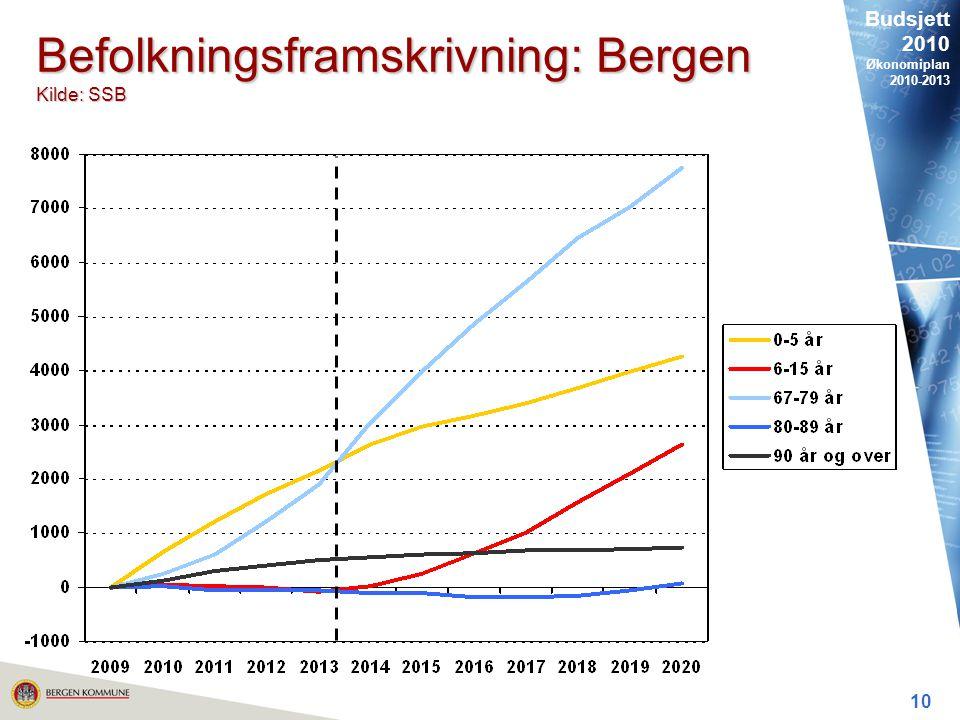 Budsjett 2010 Økonomiplan 2010-2013 10 Befolkningsframskrivning: Bergen Kilde: SSB