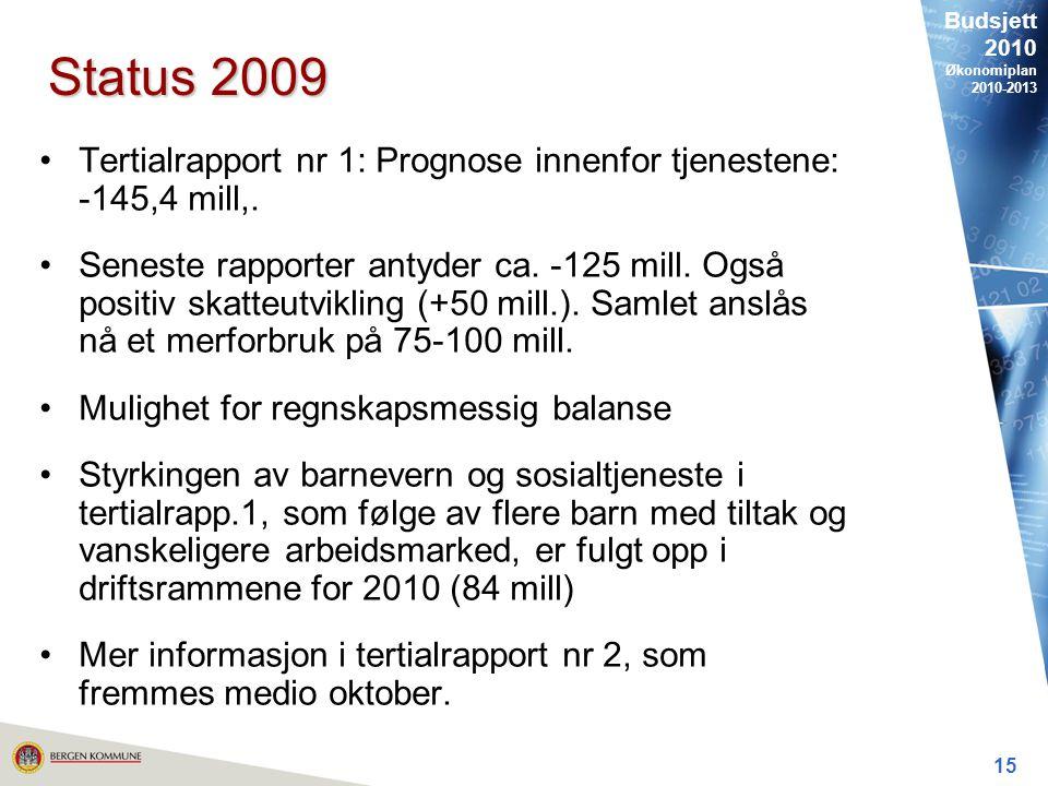 Budsjett 2010 Økonomiplan 2010-2013 15 Status 2009 Tertialrapport nr 1: Prognose innenfor tjenestene: -145,4 mill,.