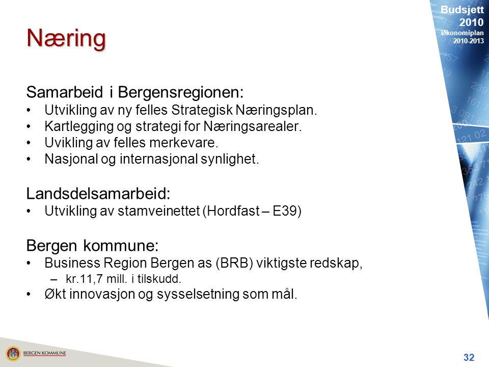 Budsjett 2010 Økonomiplan 2010-2013 32 Næring Samarbeid i Bergensregionen: Utvikling av ny felles Strategisk Næringsplan.