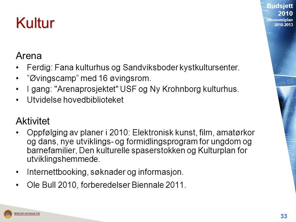Budsjett 2010 Økonomiplan 2010-2013 33 Kultur Arena Ferdig: Fana kulturhus og Sandviksboder kystkultursenter.