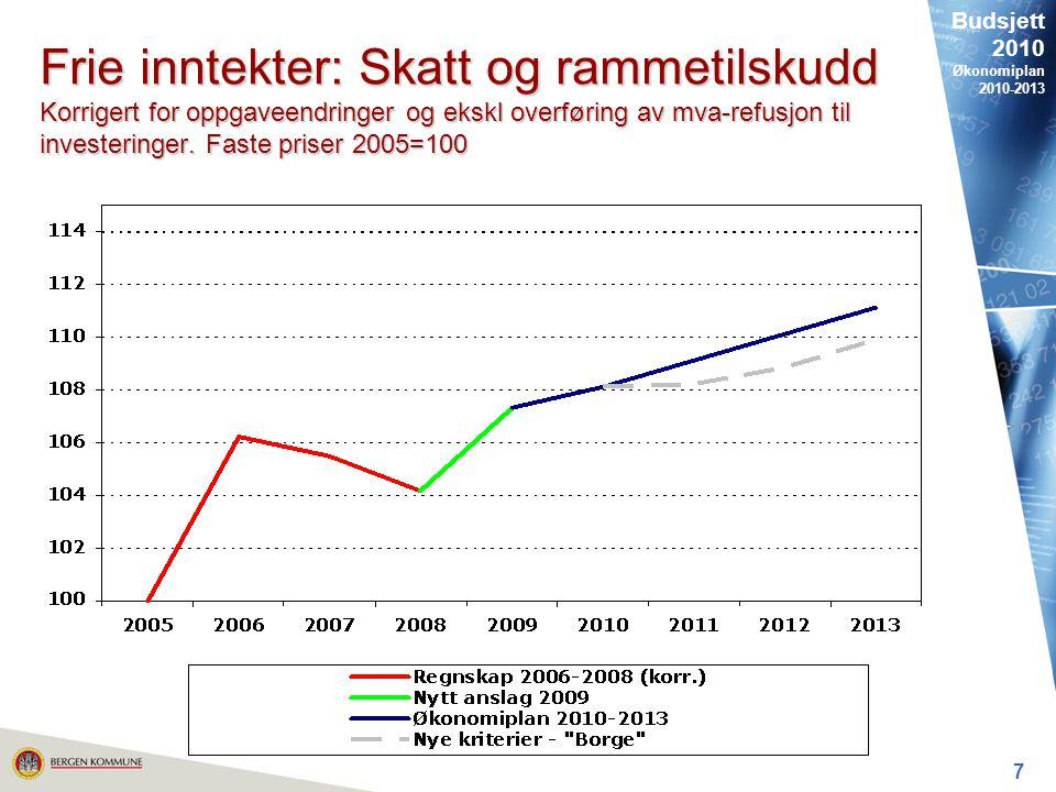Budsjett 2010 Økonomiplan 2010-2013 7 Frie inntekter: Skatt og rammetilskudd Korrigert for oppgaveendringer og ekskl overføring av mva-refusjon til investeringer.