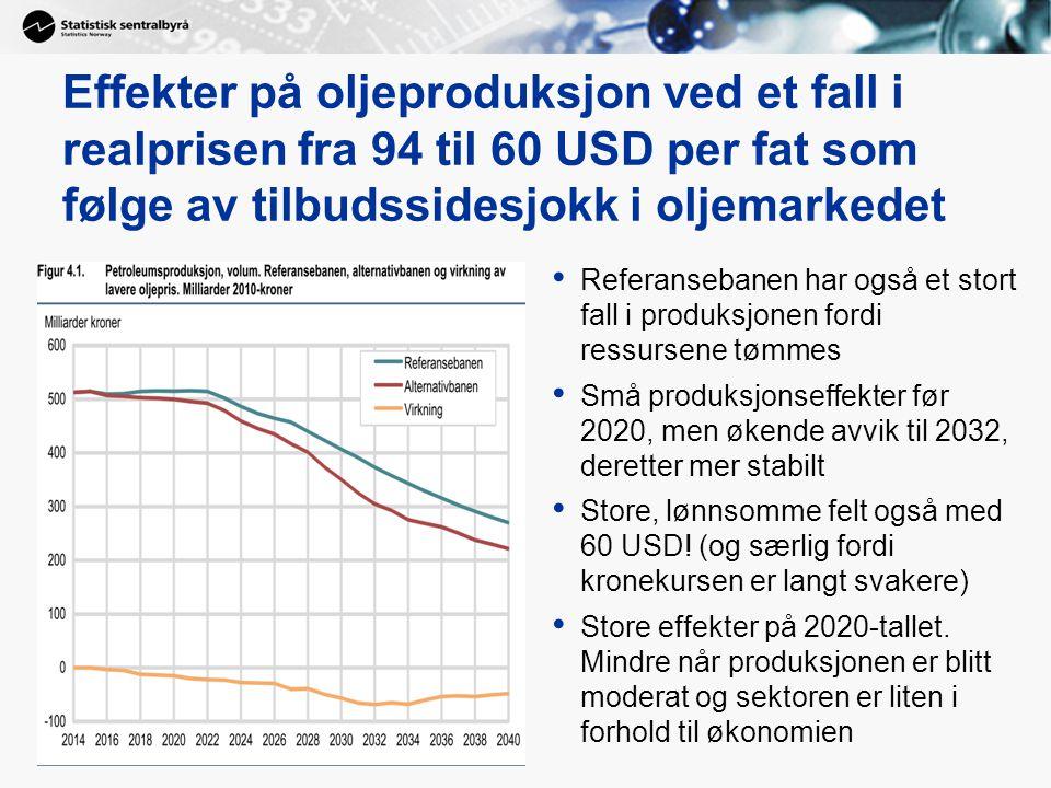 Effekter på oljeproduksjon ved et fall i realprisen fra 94 til 60 USD per fat som følge av tilbudssidesjokk i oljemarkedet Referansebanen har også et