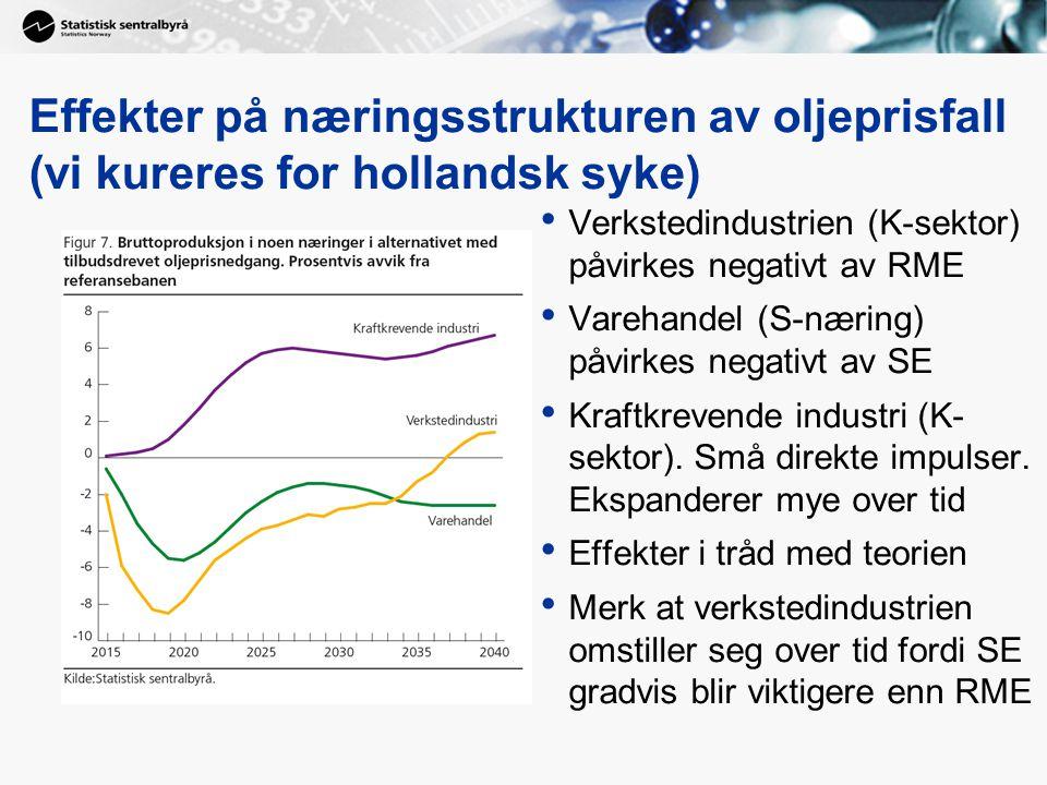 Effekter på næringsstrukturen av oljeprisfall (vi kureres for hollandsk syke) Verkstedindustrien (K-sektor) påvirkes negativt av RME Varehandel (S-nær