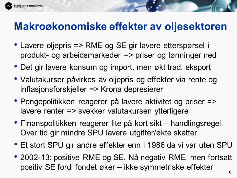 Makroøkonomiske effekter av oljesektoren Lavere oljepris => RME og SE gir lavere etterspørsel i produkt- og arbeidsmarkeder => priser og lønninger ned
