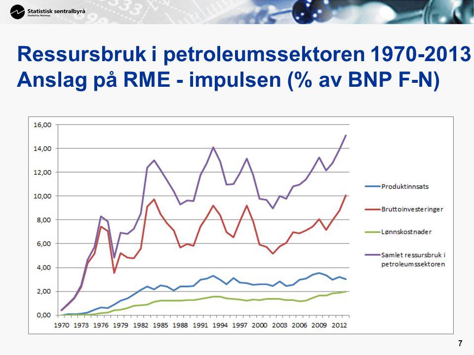 Effekter på næringsstrukturen av oljeprisfall (vi kureres for hollandsk syke) Verkstedindustrien (K-sektor) påvirkes negativt av RME Varehandel (S-næring) påvirkes negativt av SE Kraftkrevende industri (K- sektor).