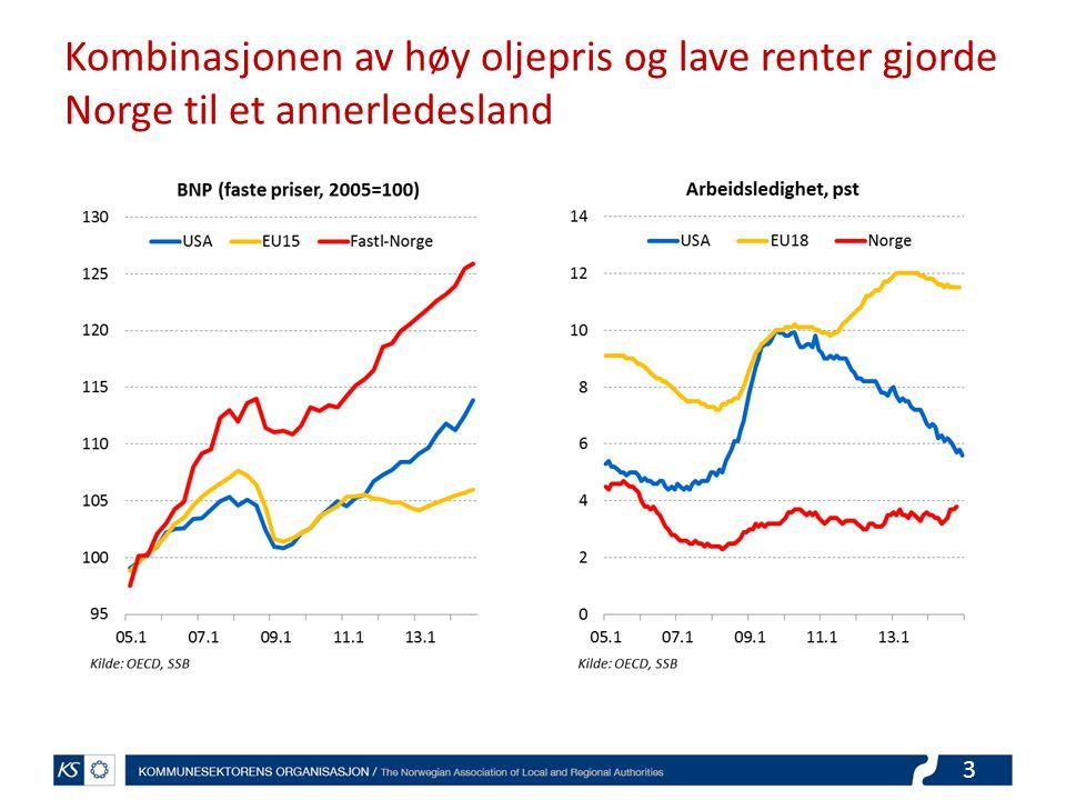 4 Lavere oljepriser gir lavere aktivitet i norsk økonomi – hvor mye skal oljeprisen falle?