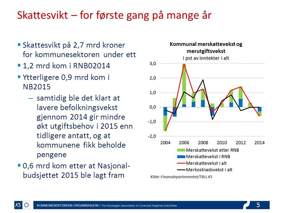 16 Netto driftsresultat – 2015 vs 2014 Kommunene utenom Oslo  Anslag for 2015 er 0,70 – 0,75 pst av driftsinntektene for kommunene utenom Oslo KommunegrupperAntall kommunerBudsjettert netto driftsresultat 2015 Vedtatt budsjett 2014 (356 kommuner) Under 3 000 innbyggere59 (160)0,60 %1,21 % 3 000 - 5 000 innbyggere18 (64)0,37 %1,19 % 5 000 - 10 000 innbyggere36 (90)0,54 %0,66 % 10 000 - 20 000 innbyggere22 (60)0,98 %0,75 % 20 000 - 50 000 innbyggere15 (40)0,63 %0,53 % Over 50 000 innbyggere utenom Oslo 6 (13)0,55 %0,84 % Totalt:156 kommuner0,69 %0,77 %