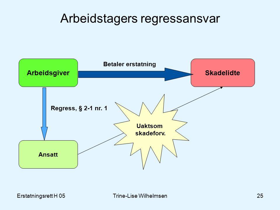 Erstatningsrett H 05Trine-Lise Wilhelmsen25 Arbeidstagers regressansvar Arbeidsgiver Ansatt Skadelidte Regress, § 2-1 nr.