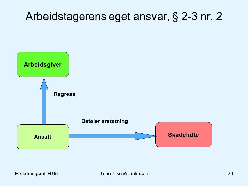 Erstatningsrett H 05Trine-Lise Wilhelmsen26 Arbeidstagerens eget ansvar, § 2-3 nr. 2 Arbeidsgiver Ansatt Skadelidte Regress Betaler erstatning