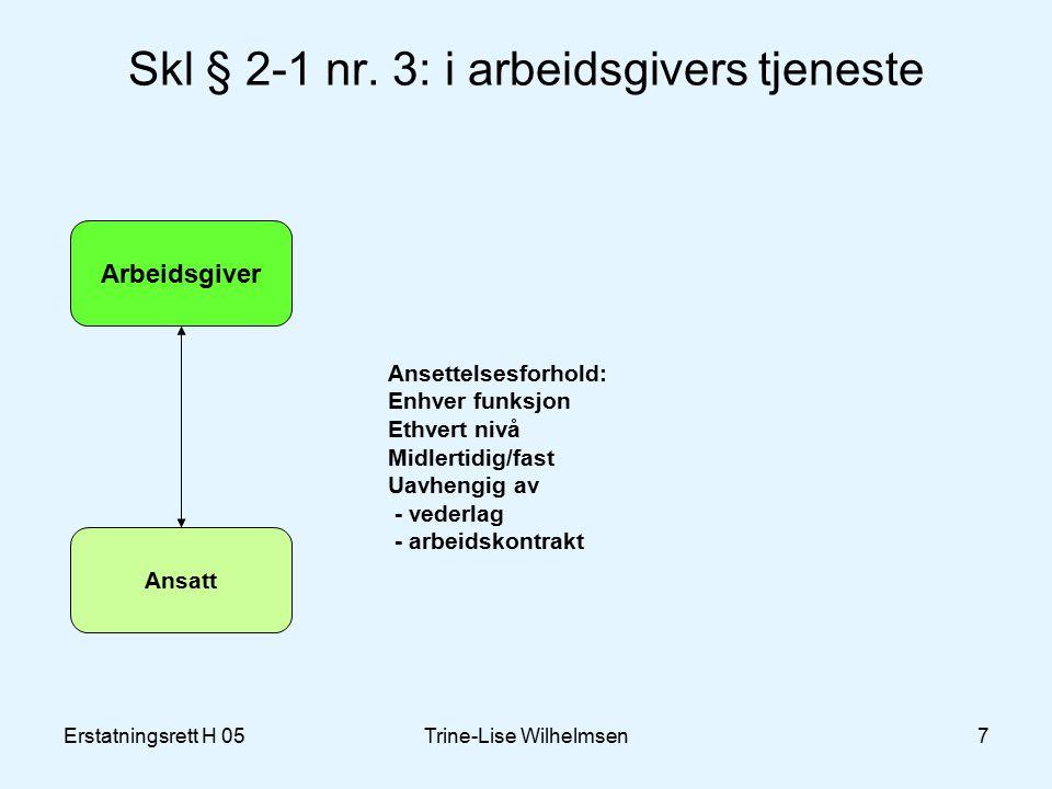 Erstatningsrett H 05Trine-Lise Wilhelmsen7 Skl § 2-1 nr.