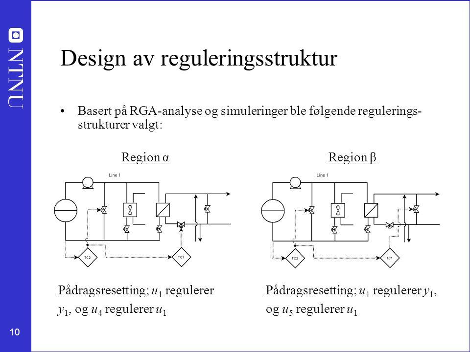 10 Design av reguleringsstruktur Basert på RGA-analyse og simuleringer ble følgende regulerings- strukturer valgt: Region βRegion α Pådragsresetting; u 1 regulerer y 1, og u 4 regulerer u 1 Pådragsresetting; u 1 regulerer y 1, og u 5 regulerer u 1