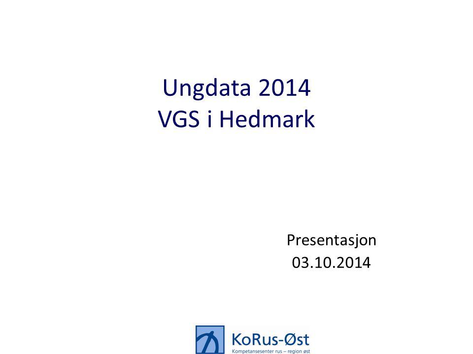 Ungdata 2014 VGS i Hedmark Presentasjon 03.10.2014