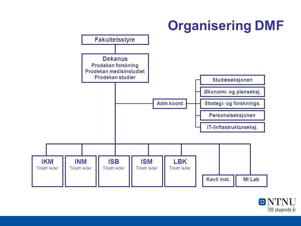 Organisering DMF Adm.koord.