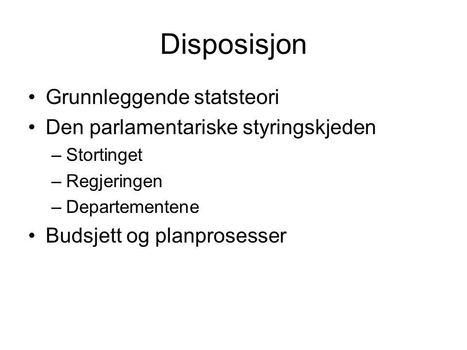 Disposisjon Grunnleggende statsteori Den parlamentariske styringskjeden –Stortinget –Regjeringen –Departementene Budsjett og planprosesser