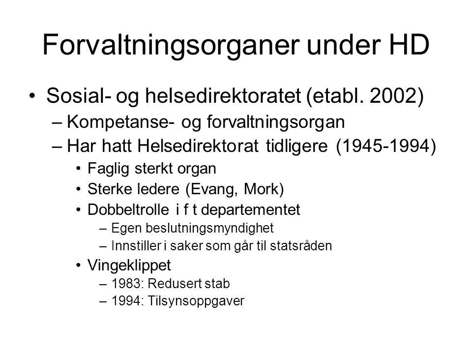 Forvaltningsorganer under HD Sosial- og helsedirektoratet (etabl.